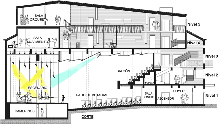 Centro Cultural de Castro
